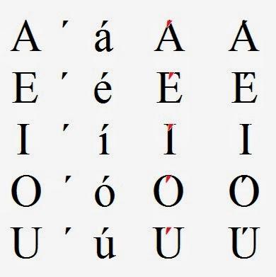 Tabela de acentos e caracteres especiais em HTML